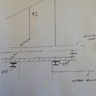 Figure 10_Stack 2 builder's sketches of the position of earlier RSJ's inserted during remodelling works which removed the wall below. Note: the stacks flue cranks therefore the tie down post tensioned detail was unable to directly tie the stack down to the RSJ's. With engineer's approval the stack was stiffened at the roof plane and additional helifix ties link the reinforced stack back to the masonry supported on RSJ's.